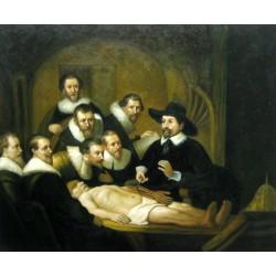 La lección de anatomía del Doctor Tulp de Rembrandt